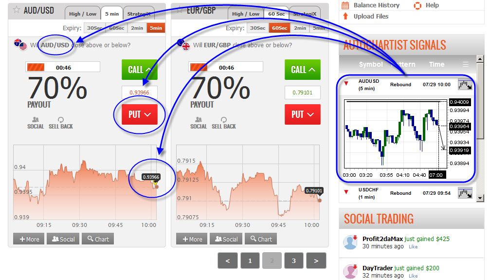 Binary options live signals