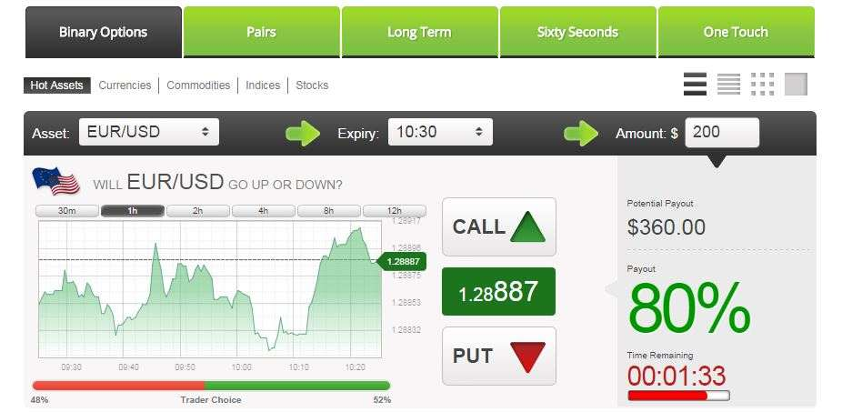 Best penny stock trading platform for beginners
