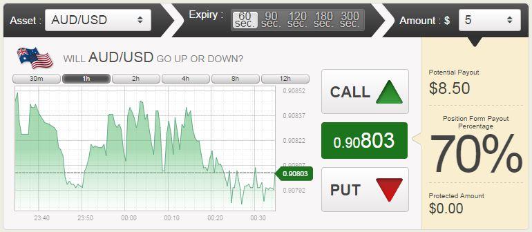 RBOptions Broker Trading Platform