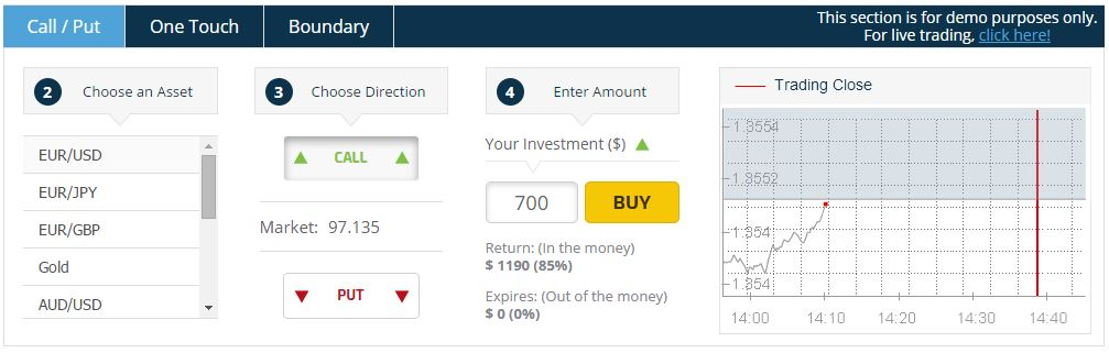 boss capital binary options
