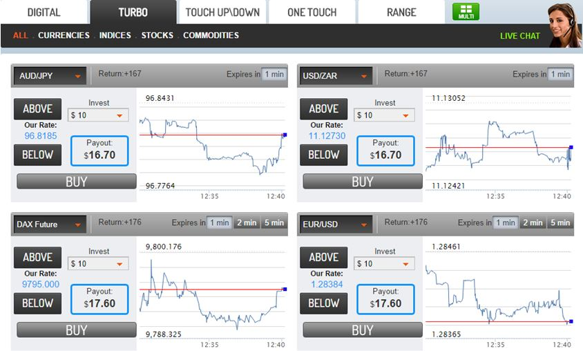 Top 10 binary options trading platforms