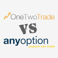 OneTwoTrade vs Anyoption Broker Comparison