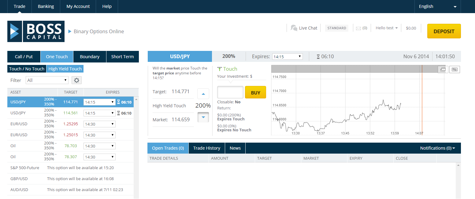 High yield binary options