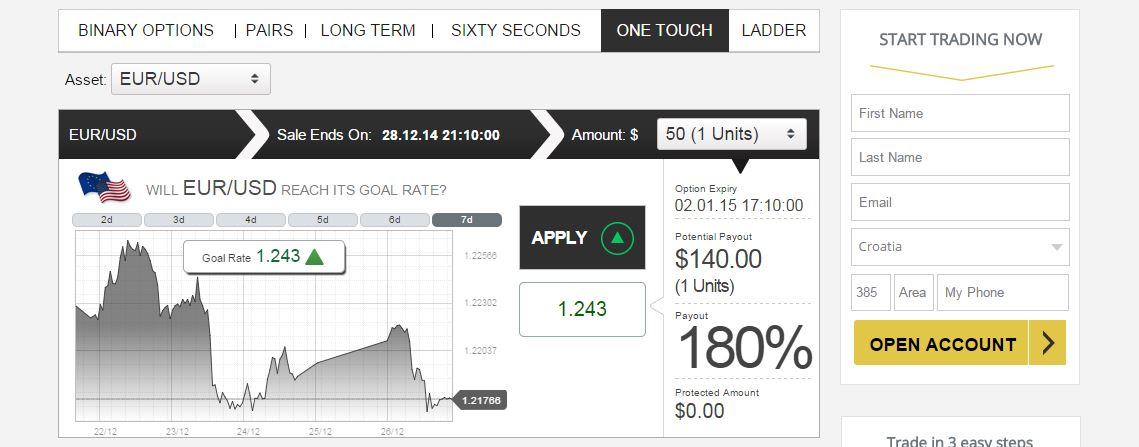 Binary option success story