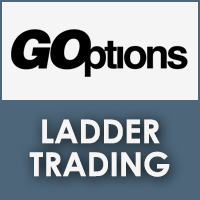 GOptions Ladder Trading Review