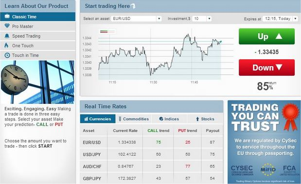 Best discount online stock trading