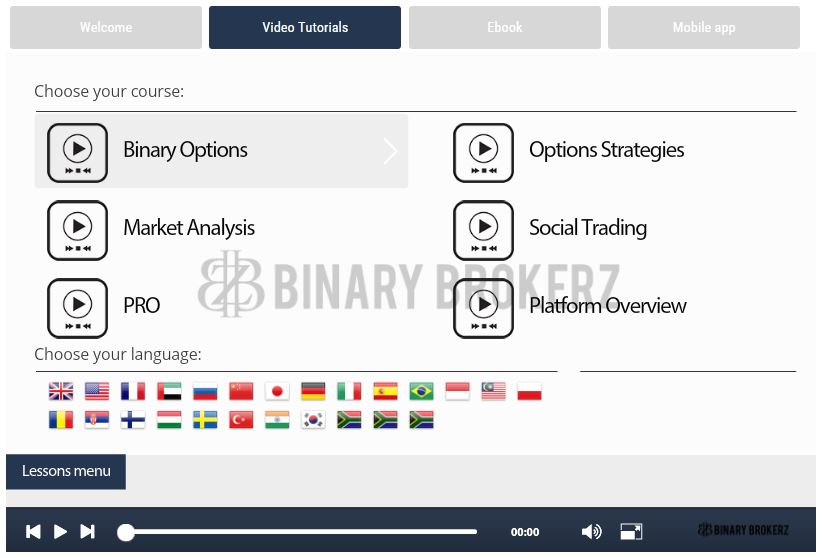 Binary options trading no minimum deposit