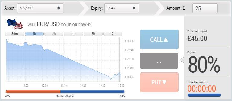 LBinary Trading Platform