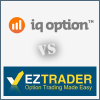 IQ Option vs EZTrader Review
