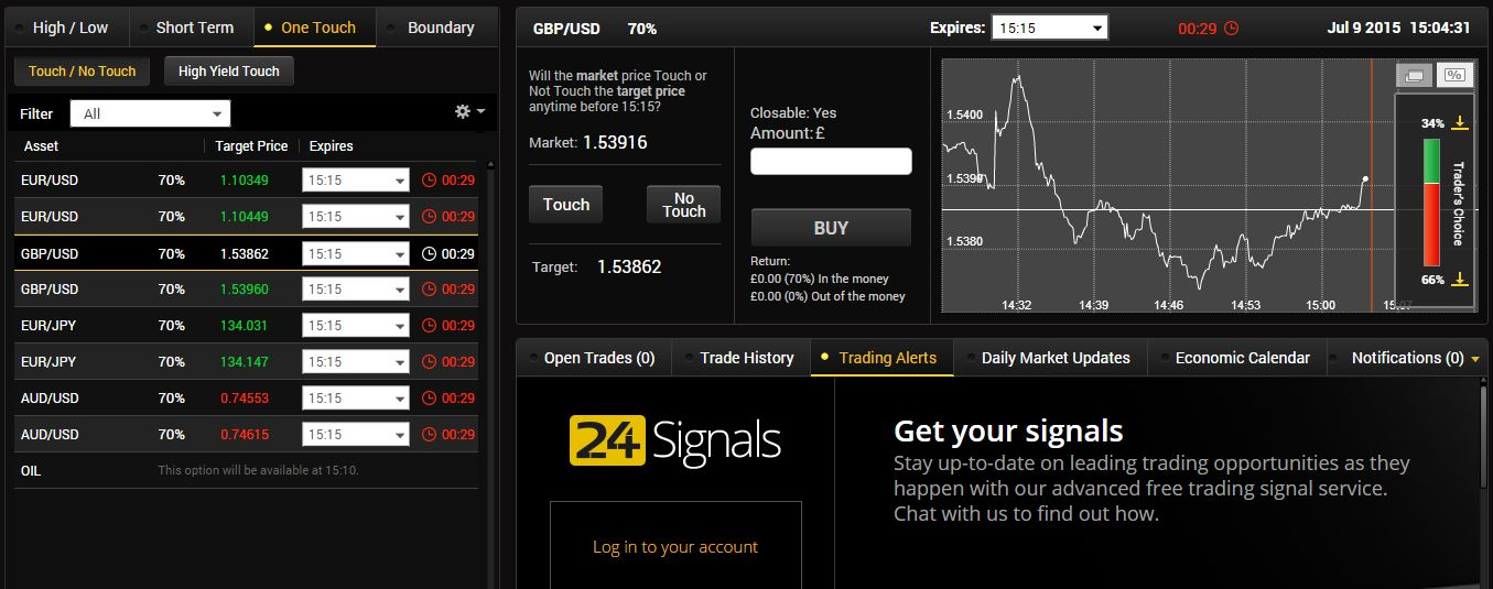 Binary options early closure