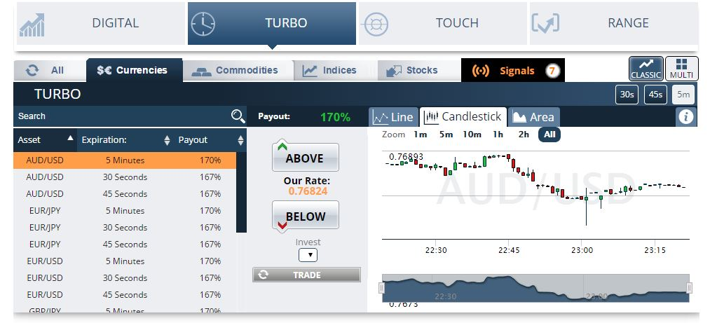 OptionBit Turbo Trading