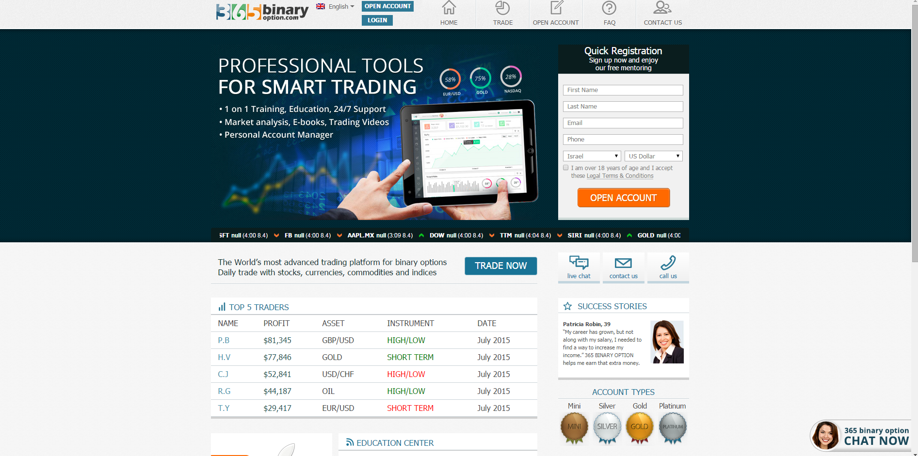 city trading binary options australia