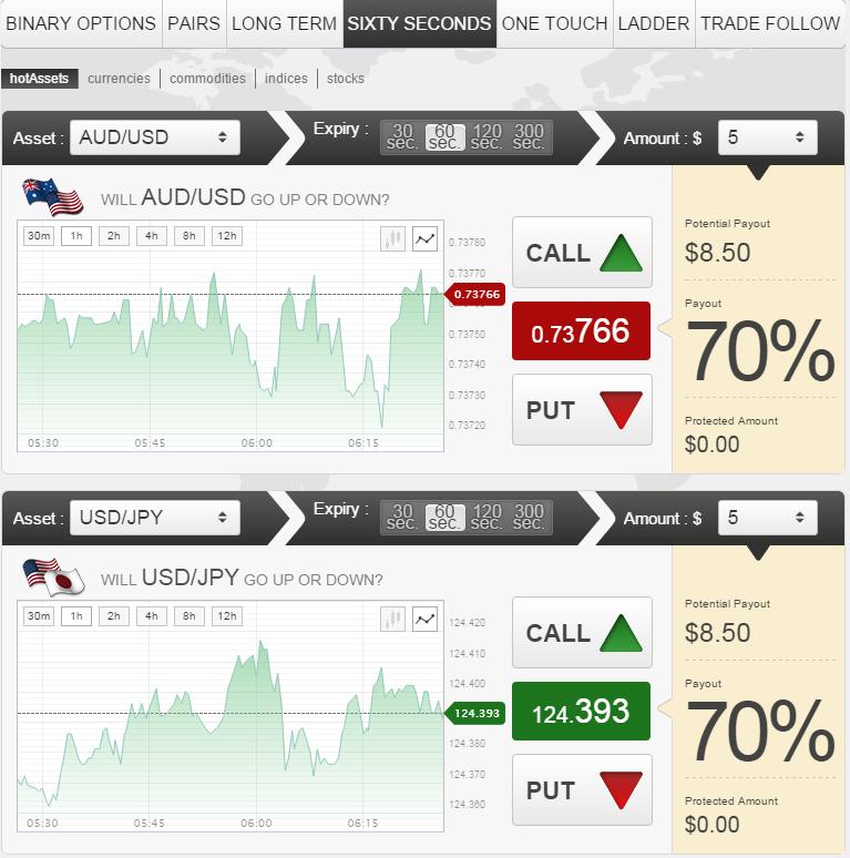 60 Sec trading