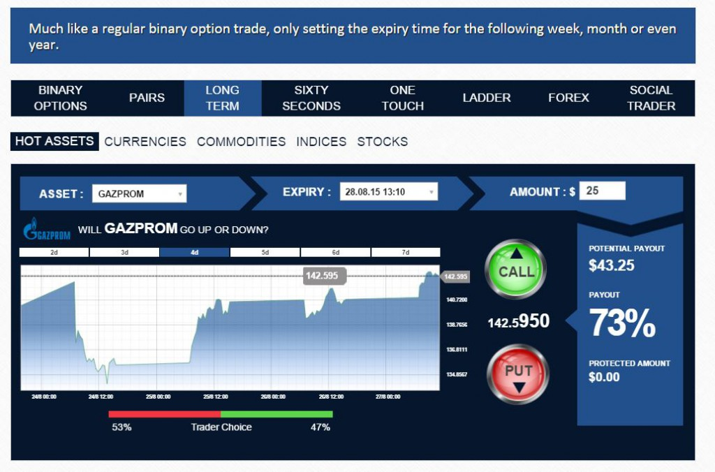 Best indicator to trade binary options tag archives binary option signals australia theunissesportpr