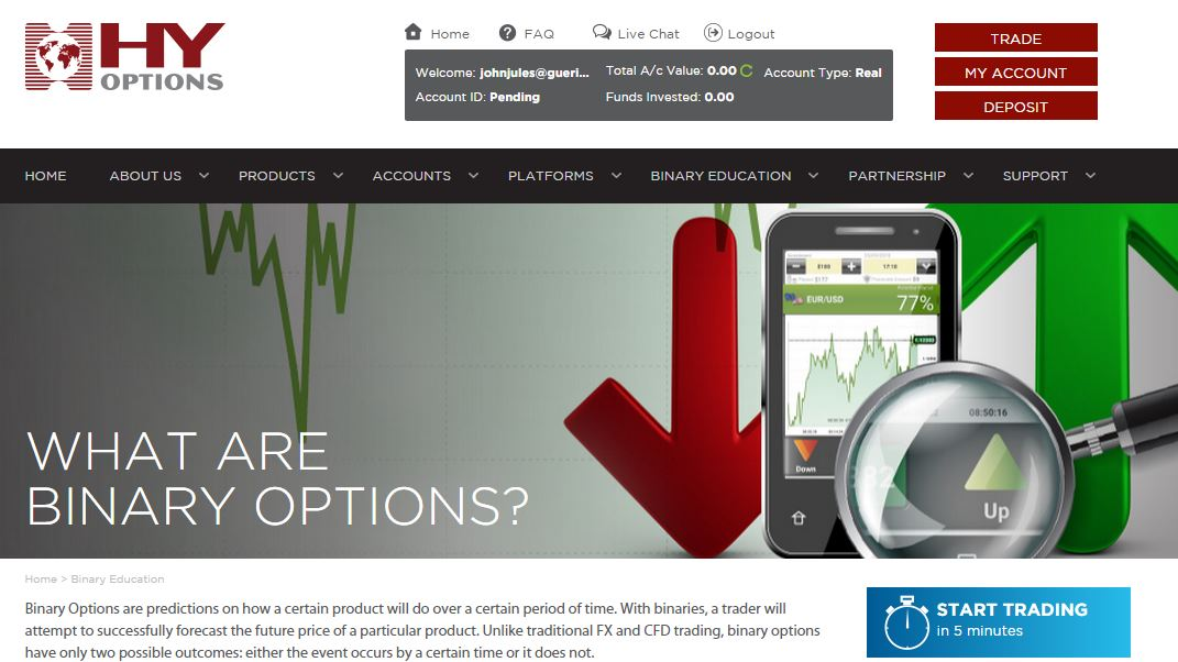 Binary options trading investopedia