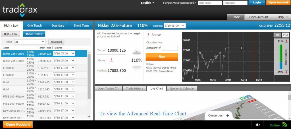 Binary options trading platform us