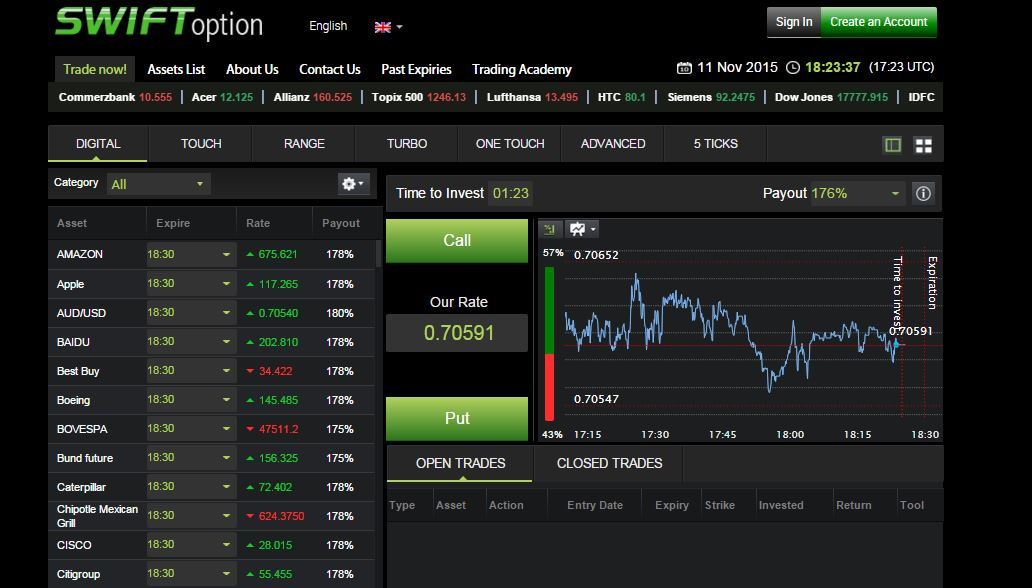 What is the best binary options trading platform