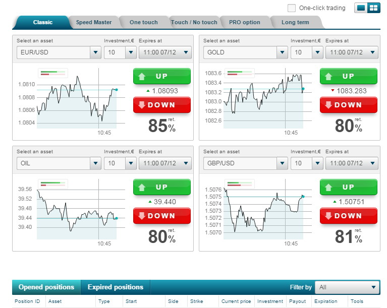 Options trading platform reviews