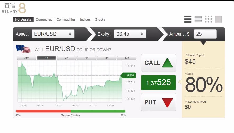 Binary options testimonials