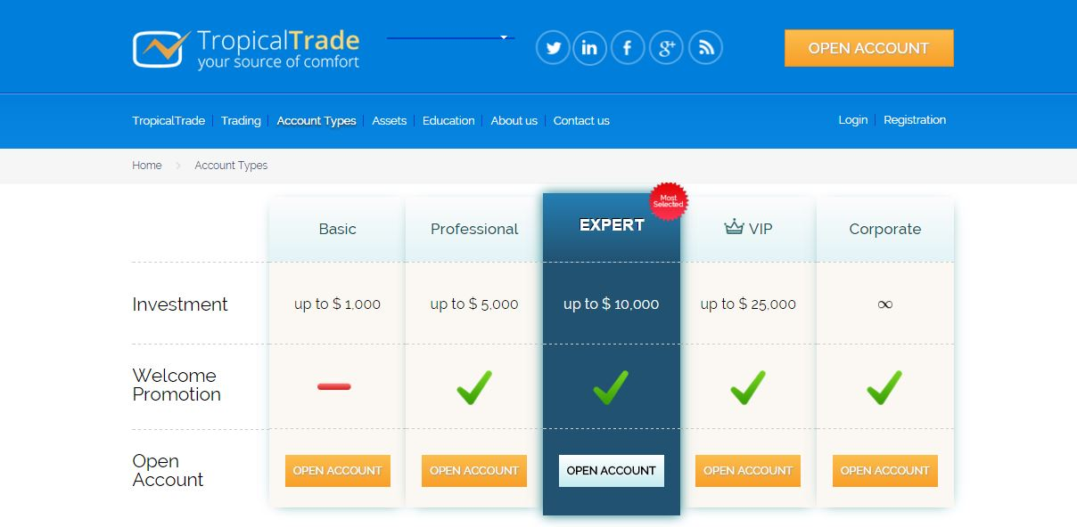 Tropical Trade Account Types