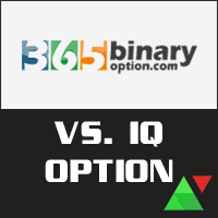 365BinaryOption vs. IQ Option