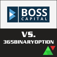 Boss Capital vs. 365BinaryOption