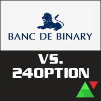 Banc De Binary vs. 24option