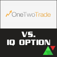 IQ Option Binary Options Account Bonus Blog United Kindom