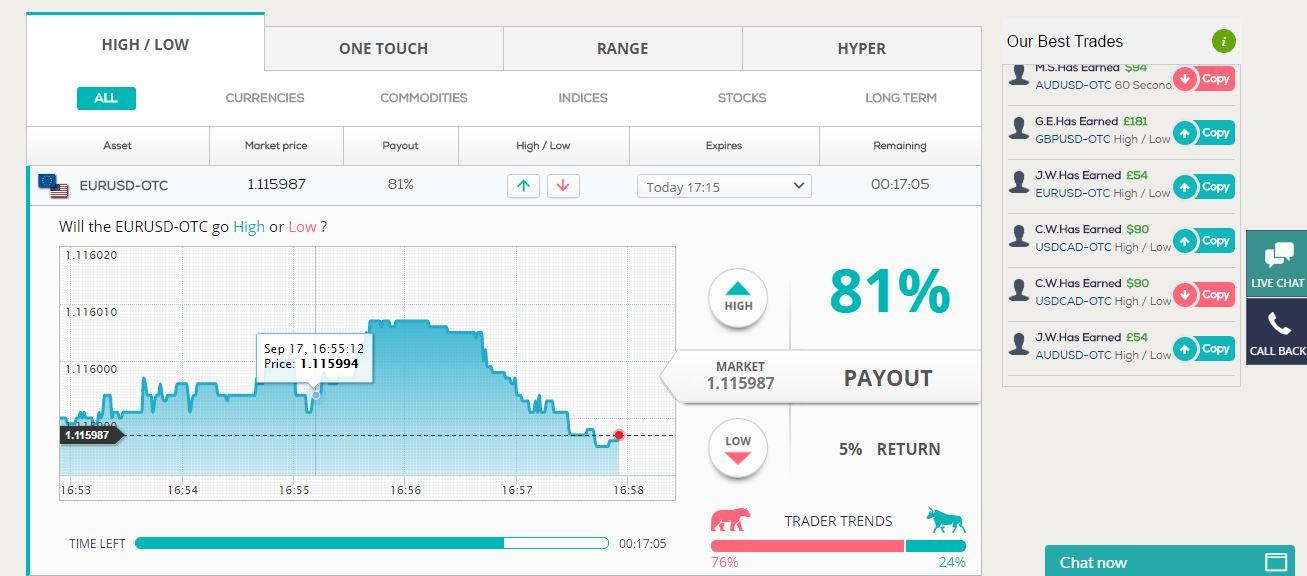 BinaryOnline Trading Platform