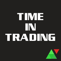 Time In Trading