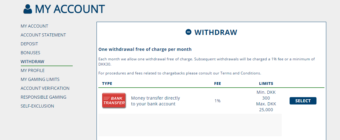 BetOnFinance Withdrawal Page