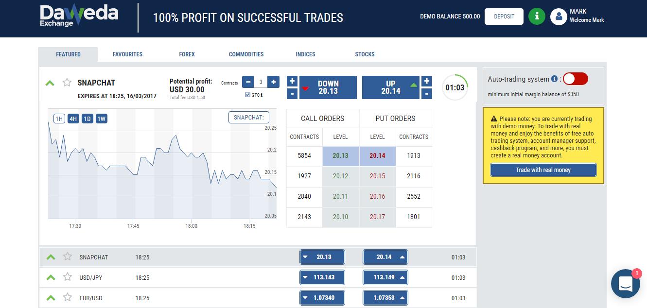 Daweda Trading Platfom