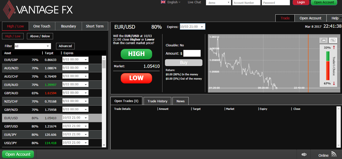 Binary trading demo platform