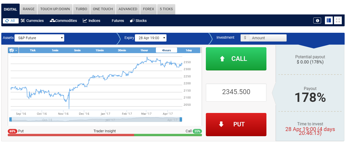 OptionStarsGlobal Trading Platform
