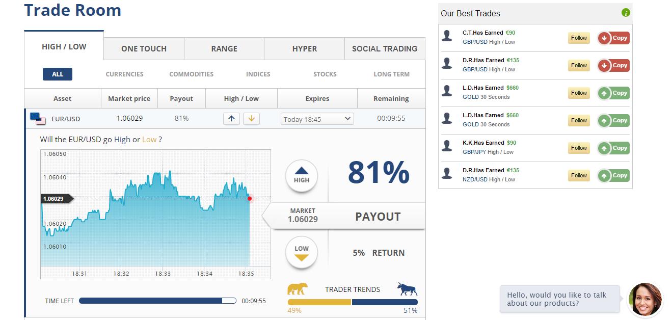 RBinary Trading Platform