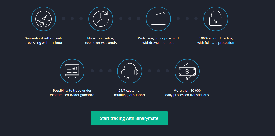 BinaryMate Advantages