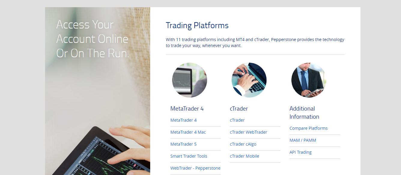 Peperstone Trading Platforms