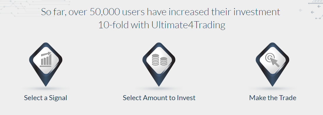 Ultimate4Trading How It Works