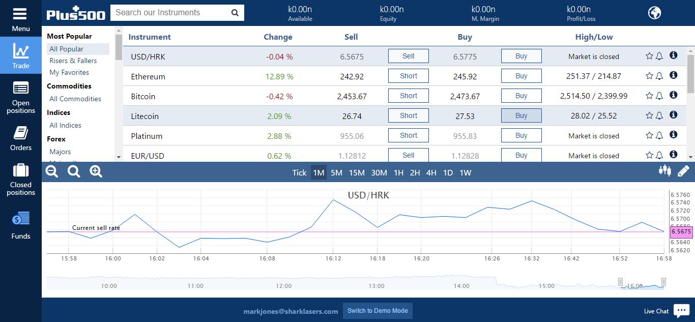 Plus500 Trading Platform