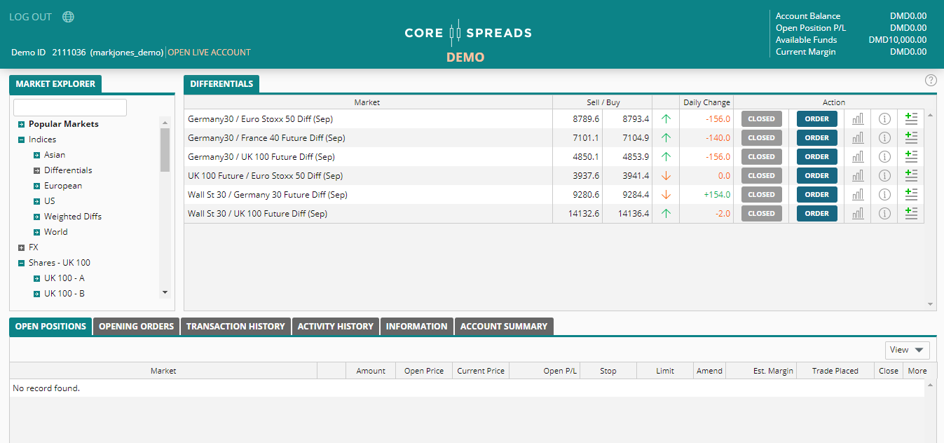 Core Spreads CoreTrader