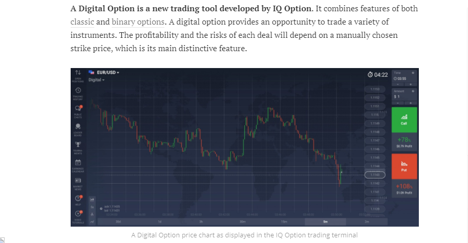 IQ Option Digital Options Definition