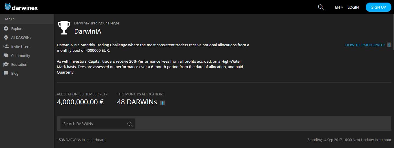 Darwinex DarwinIA
