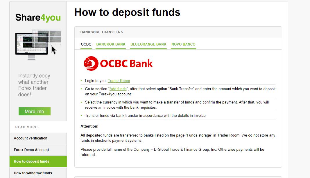 Forex4you Deposit Methods
