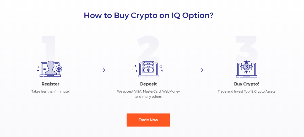 Can you use bitcoin to trade binary options