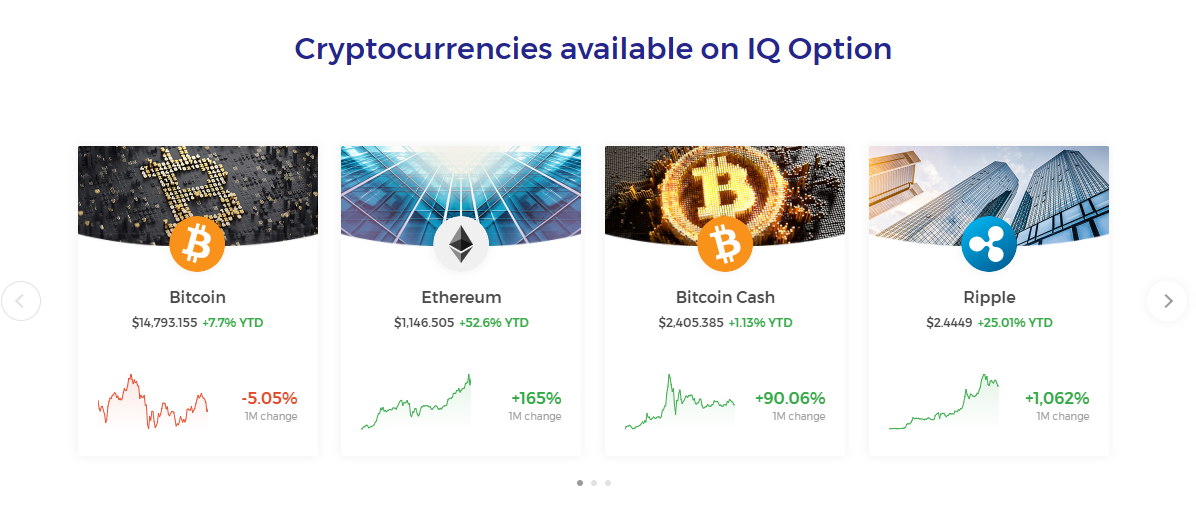 IQ Option Available Cryptocurrencies