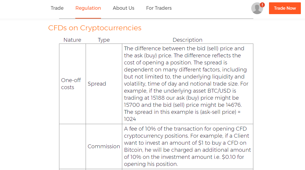 IQ Option Cryptocurrency Fees