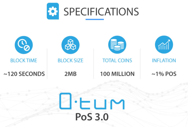 Qtum Specifications