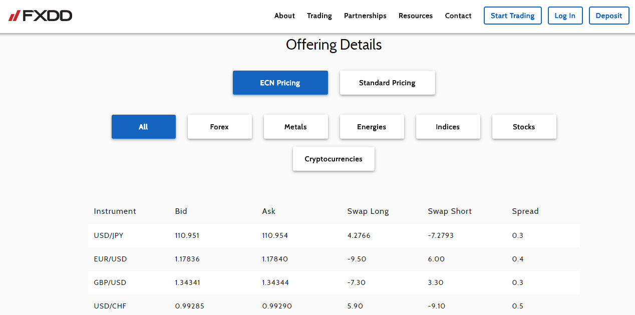 Binary option fxdd