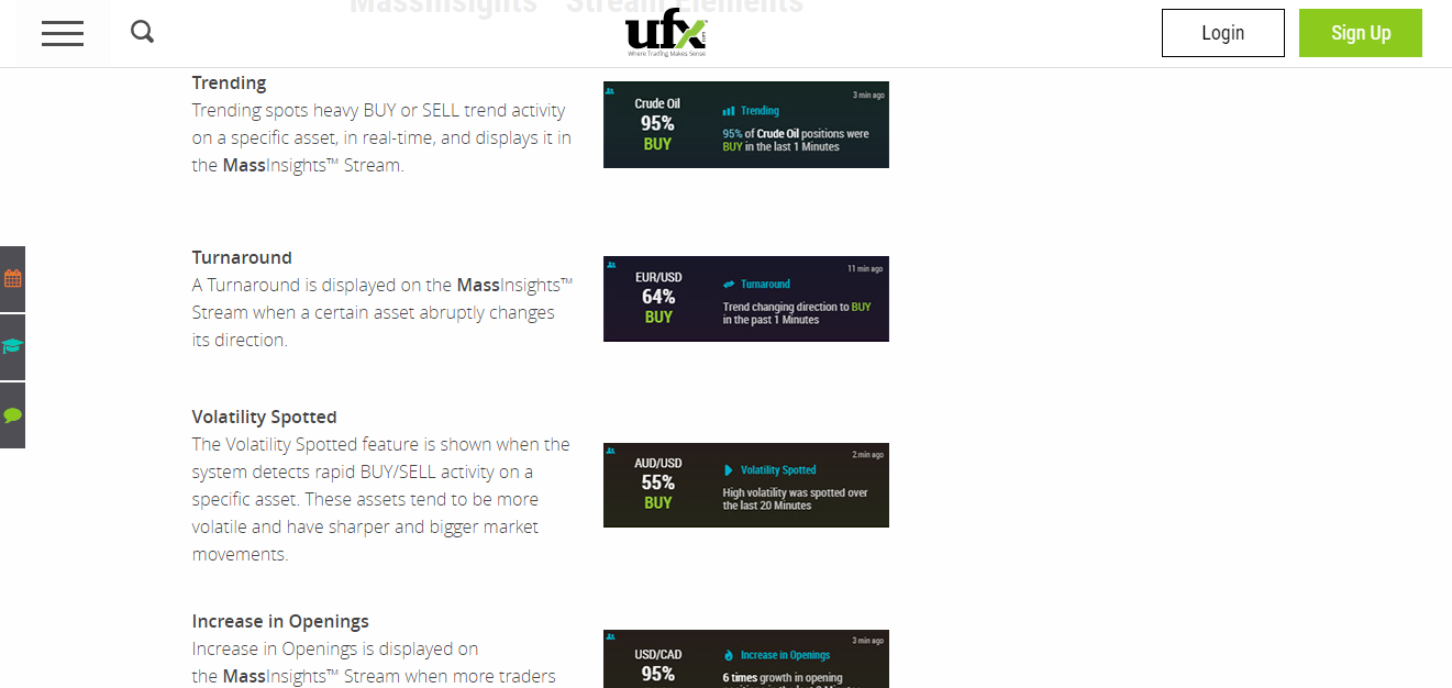 UFX MassInsights