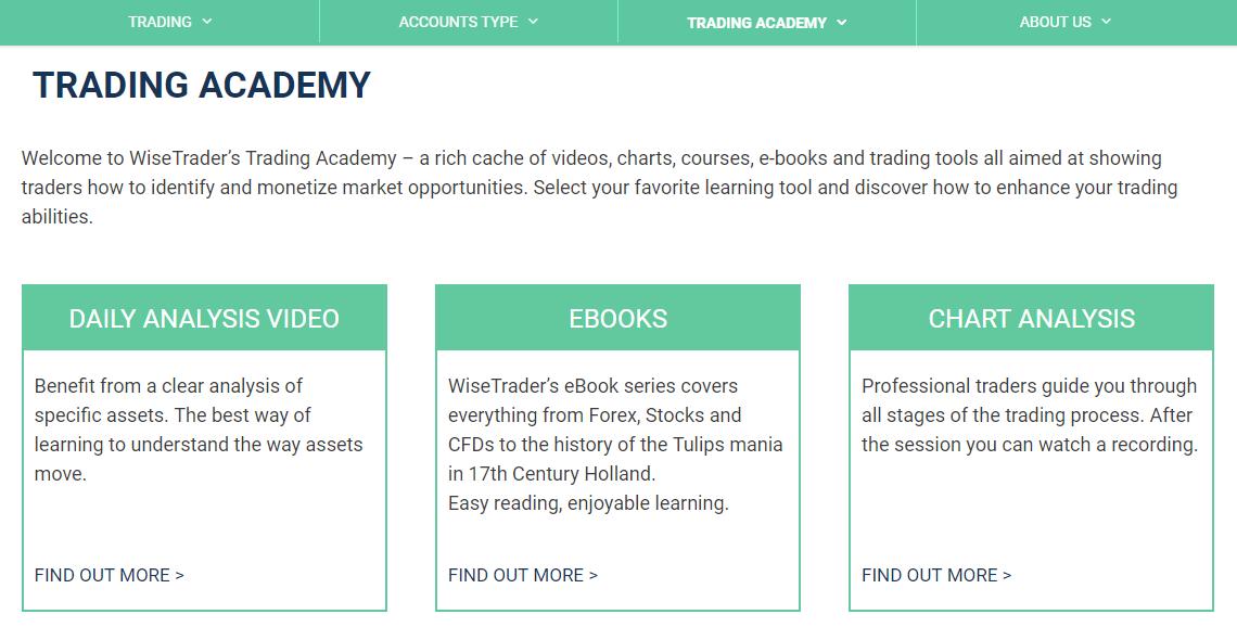 WiseTrader Academy